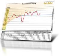 Basaltemperaturtabelle fuer Excel